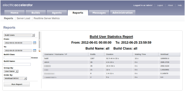 Example build users report; click for full size