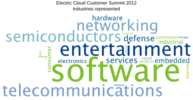 Electric Cloud Customer Summit 2012 Industries represented