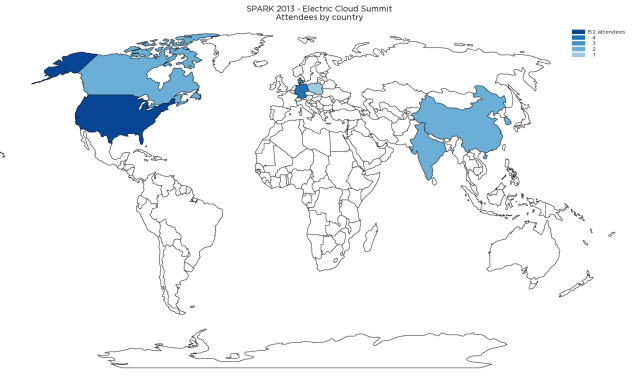 SPARK 2013 Attendee Countries